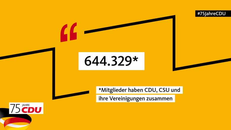Anzahl Mitglieder CDU und CSU