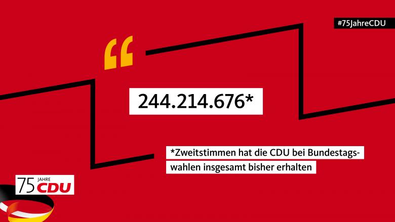 Anzahl Zweitstimmen CDU